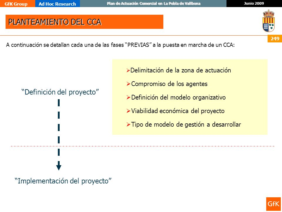 GfK GroupAd Hoc Research Junio 2009 Plan de Actuación Comercial en La Pobla de Vallbona 249 A continuación se detallan cada una de las fases PREVIAS a