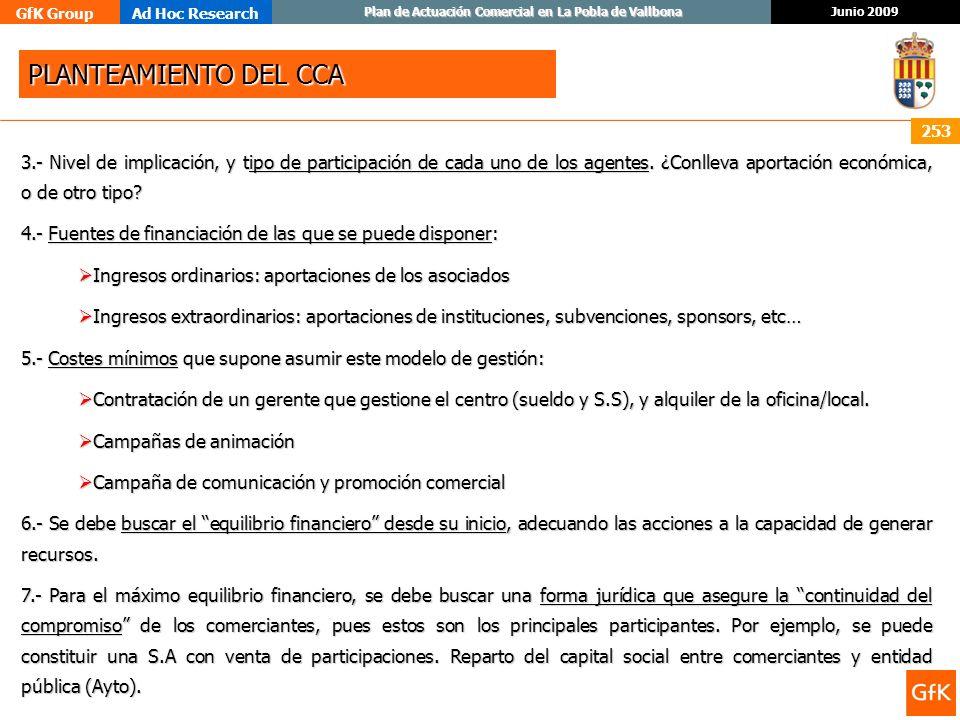 GfK GroupAd Hoc Research Junio 2009 Plan de Actuación Comercial en La Pobla de Vallbona 253 3.- Nivel de implicación, y tipo de participación de cada