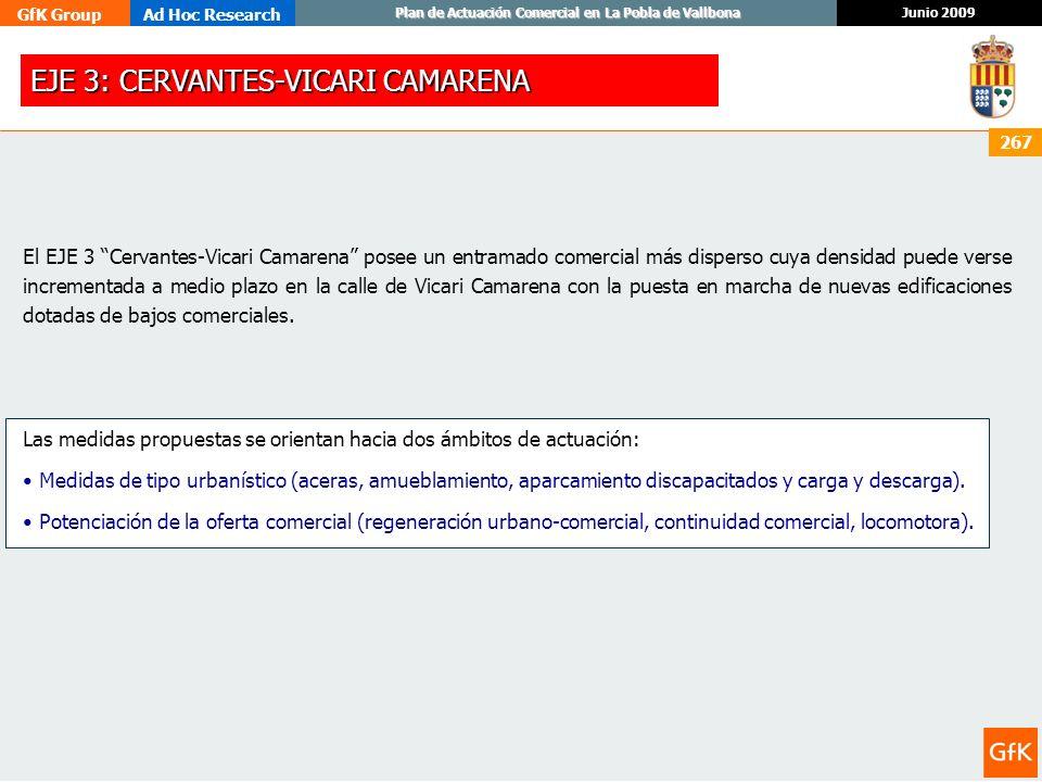 GfK GroupAd Hoc Research Junio 2009 Plan de Actuación Comercial en La Pobla de Vallbona 267 EJE 3: CERVANTES-VICARI CAMARENA El EJE 3 Cervantes-Vicari