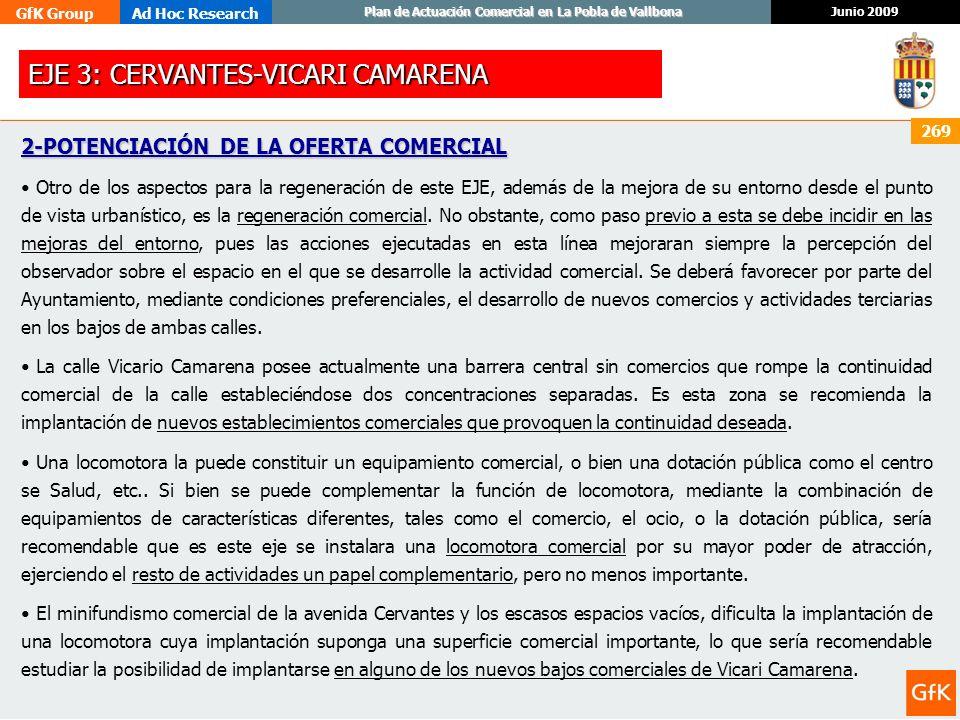 GfK GroupAd Hoc Research Junio 2009 Plan de Actuación Comercial en La Pobla de Vallbona 269 2-POTENCIACIÓN DE LA OFERTA COMERCIAL Otro de los aspectos
