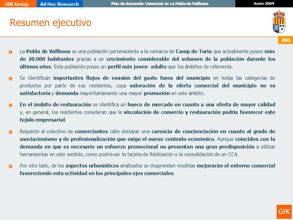 GfK GroupAd Hoc Research Junio 2009 Plan de Actuación Comercial en La Pobla de Vallbona 286 La Pobla de Vallbona es una población perteneciente a la c
