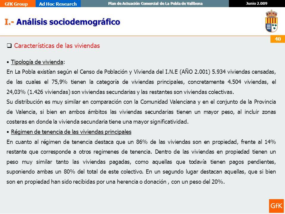 GfK GroupAd Hoc Research Junio 2.009 Plan de Actuación Comercial de La Pobla de Vallbona 40 I.- Análisis sociodemográfico I.- Análisis sociodemográfic