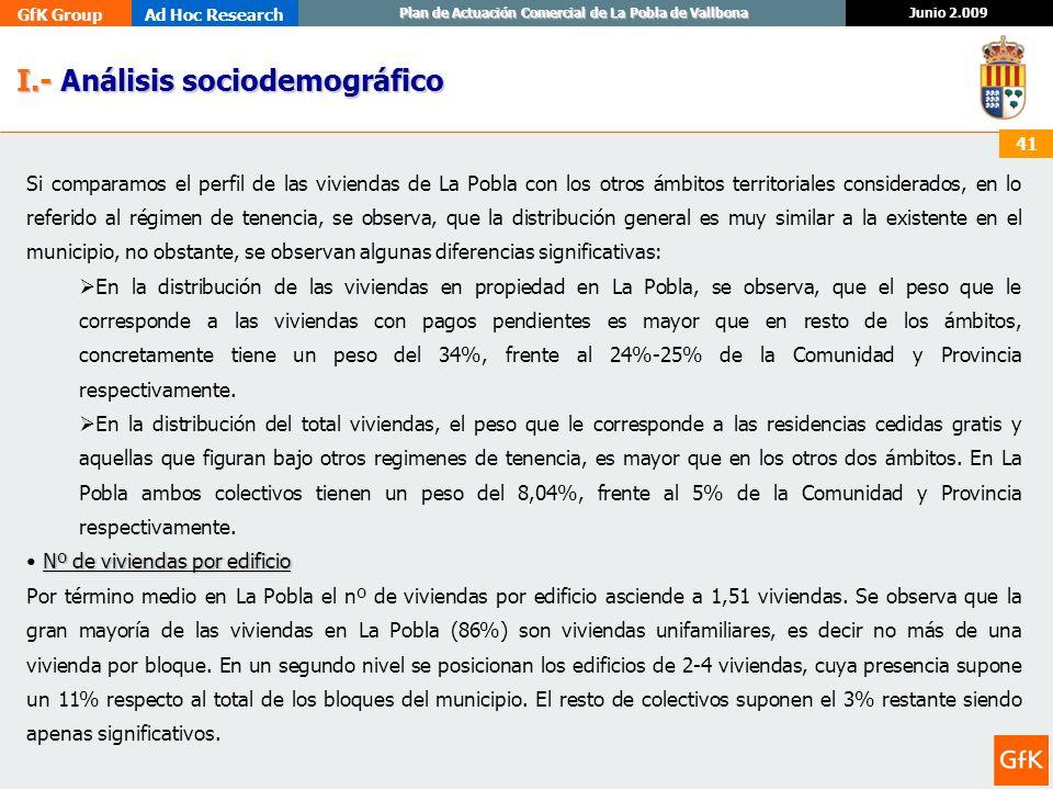 GfK GroupAd Hoc Research Junio 2.009 Plan de Actuación Comercial de La Pobla de Vallbona 41 I.- Análisis sociodemográfico I.- Análisis sociodemográfic