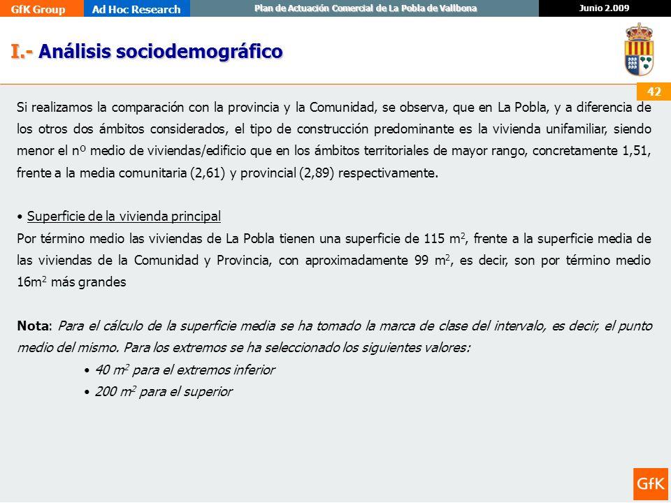 GfK GroupAd Hoc Research Junio 2.009 Plan de Actuación Comercial de La Pobla de Vallbona 42 I.- Análisis sociodemográfico I.- Análisis sociodemográfic