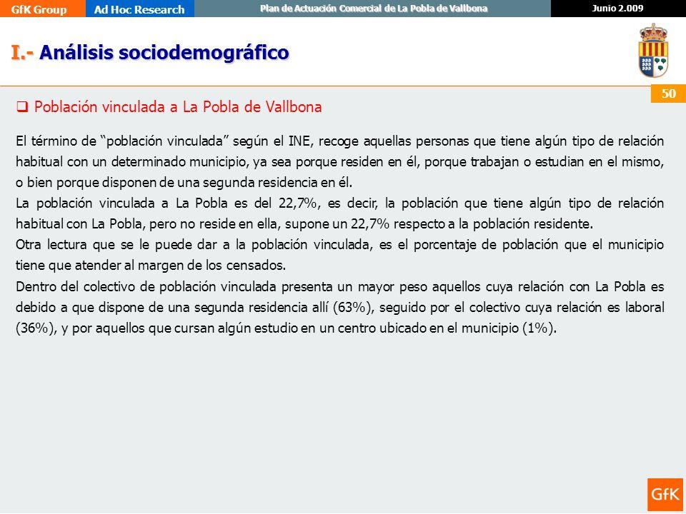 GfK GroupAd Hoc Research Junio 2.009 Plan de Actuación Comercial de La Pobla de Vallbona 50 I.- Análisis sociodemográfico I.- Análisis sociodemográfic