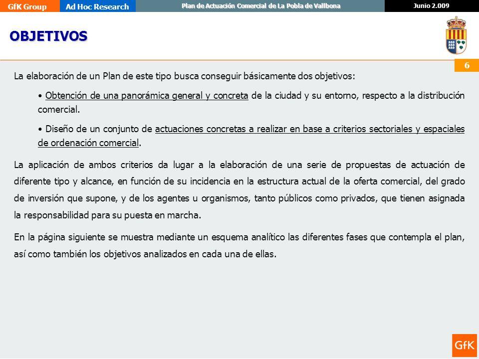 GfK GroupAd Hoc Research Junio 2.009 Plan de Actuación Comercial en La Pobla de Vallbona 67 RESUMEN ESTRUCTURA COMERCIAL RESUMEN ESTRUCTURA COMERCIAL En término de establecimientos por cada 1.000 habitantes, se observa, que La Pobla de Vallbona presenta una dotación comercial de 9,33 comercios/1.000 hab., cifra esta inferior al promedio de la Comunidad Valenciana y al de la Provincia de Valencia, ambas con una ratio de algo más de 15 comercios por cada mil habitantes.