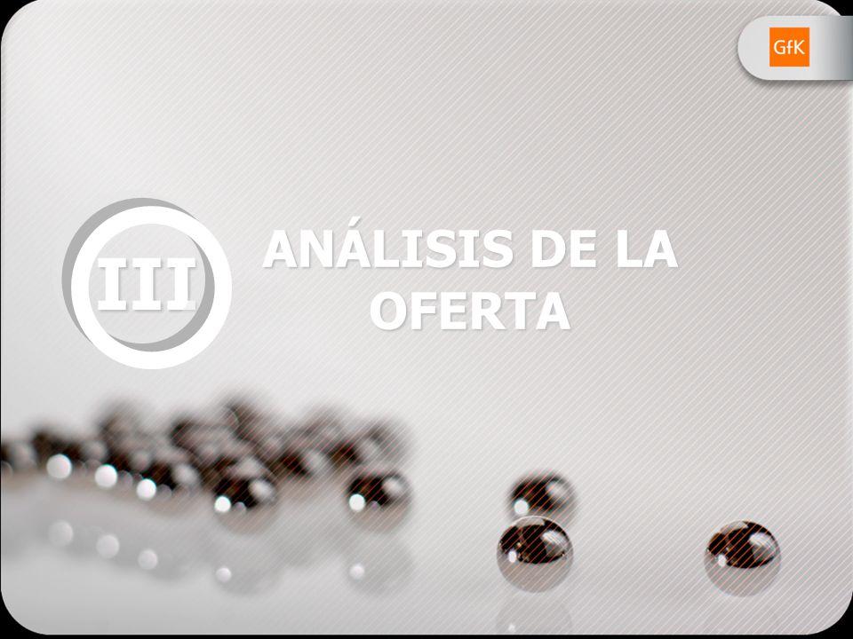 GfK Group Ad Hoc ResearchDEMANDA APARCAMIENTO DE CAMIONES EN TORRENT 69 ANÁLISIS DE LA OFERTA III