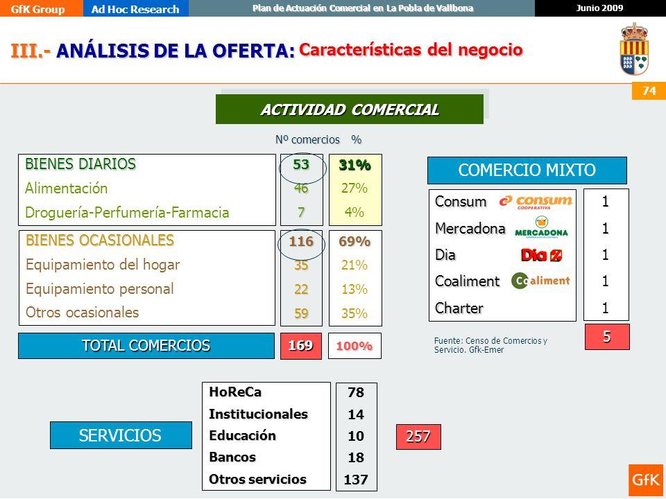 GfK GroupAd Hoc Research Junio 2009 Plan de Actuación Comercial en La Pobla de Vallbona 74 III.- ANÁLISIS DE LA OFERTA: III.- ANÁLISIS DE LA OFERTA: C