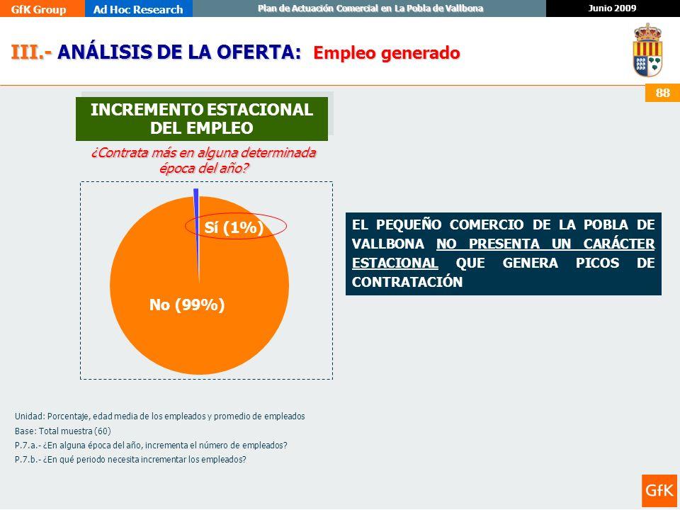 GfK GroupAd Hoc Research Junio 2009 Plan de Actuación Comercial en La Pobla de Vallbona 88 III.- ANÁLISIS DE LA OFERTA: III.- ANÁLISIS DE LA OFERTA: E