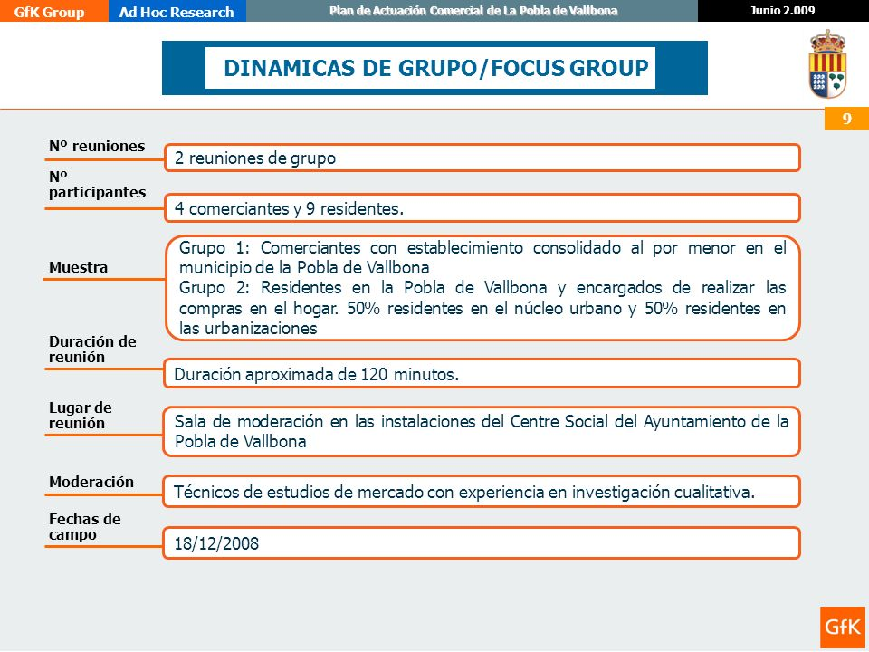 GfK GroupAd Hoc Research Junio 2.009 Plan de Actuación Comercial de La Pobla de Vallbona 9 DINAMICAS DE GRUPO/FOCUS GROUP Nº reuniones 2 reuniones de
