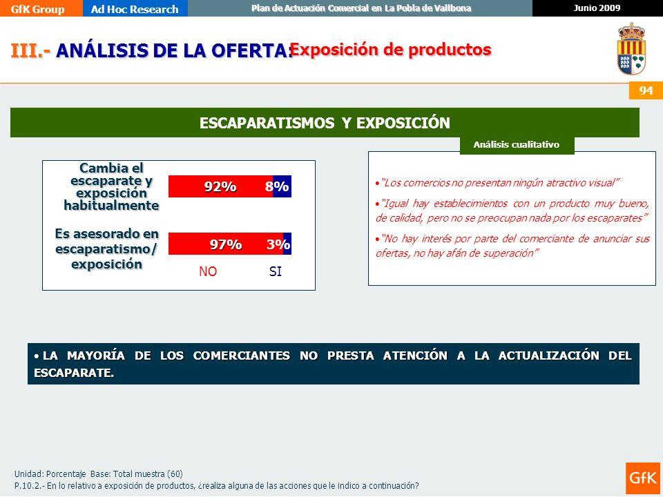 GfK GroupAd Hoc Research Junio 2009 Plan de Actuación Comercial en La Pobla de Vallbona 94 III.- ANÁLISIS DE LA OFERTA: III.- ANÁLISIS DE LA OFERTA: E