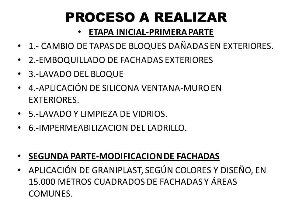 PROCESO A REALIZAR ETAPA INICIAL-PRIMERA PARTE 1.- CAMBIO DE TAPAS DE BLOQUES DAÑADAS EN EXTERIORES. 2.-EMBOQUILLADO DE FACHADAS EXTERIORES 3.-LAVADO