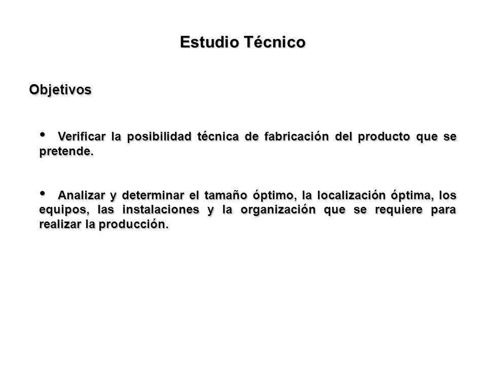 Estudio Técnico Objetivos Verificar la posibilidad técnica de fabricación del producto que se pretende. Verificar la posibilidad técnica de fabricació