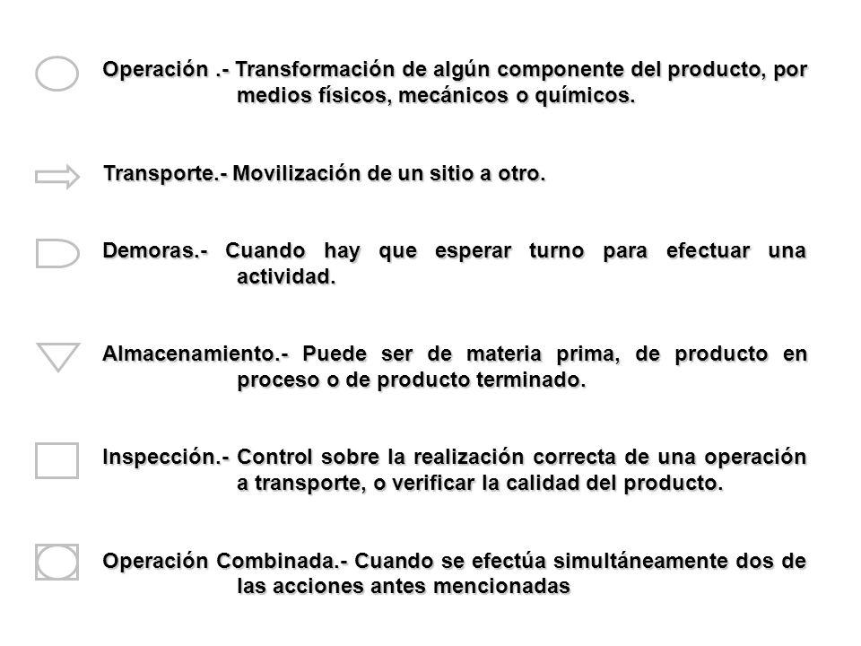 Operación.- Transformación de algún componente del producto, por medios físicos, mecánicos o químicos. Transporte.- Movilización de un sitio a otro. D