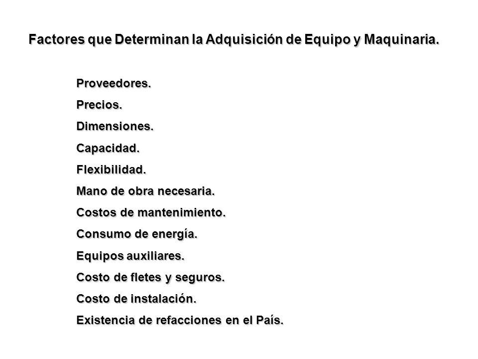 Factores que Determinan la Adquisición de Equipo y Maquinaria. Proveedores.Precios.Dimensiones.Capacidad.Flexibilidad. Mano de obra necesaria. Costos