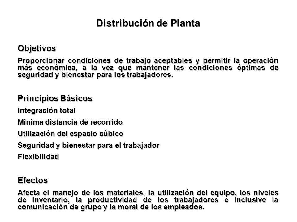 Distribución de Planta Objetivos Proporcionar condiciones de trabajo aceptables y permitir la operación más económica, a la vez que mantener las condi