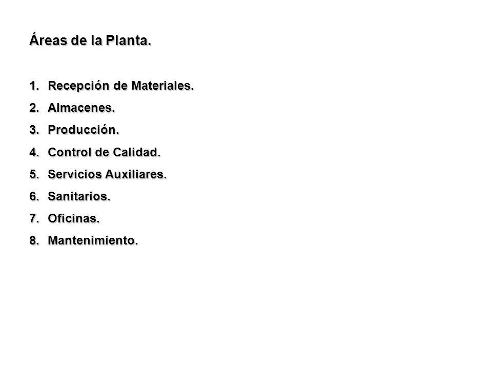 Áreas de la Planta. 1.Recepción de Materiales. 2.Almacenes. 3.Producción. 4.Control de Calidad. 5.Servicios Auxiliares. 6.Sanitarios. 7.Oficinas. 8.Ma