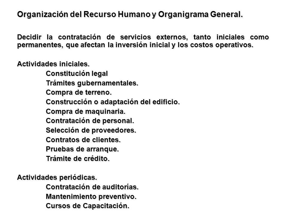 Organización del Recurso Humano y Organigrama General. Decidir la contratación de servicios externos, tanto iniciales como permanentes, que afectan la