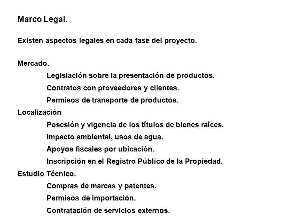 Marco Legal. Existen aspectos legales en cada fase del proyecto. Mercado. Legislación sobre la presentación de productos. Contratos con proveedores y