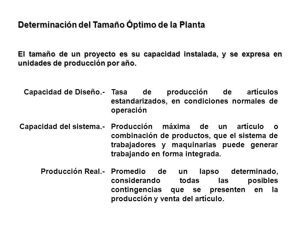 Determinación del Tamaño Óptimo de la Planta El tamaño de un proyecto es su capacidad instalada, y se expresa en unidades de producción por año. Capac