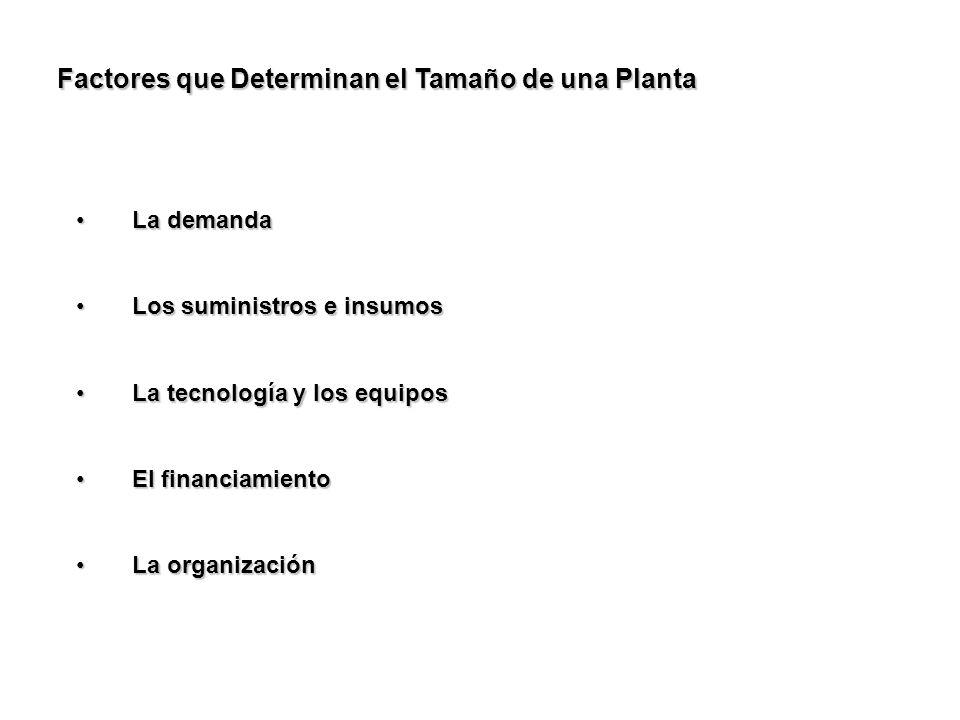 Factores que Determinan el Tamaño de una Planta La demandaLa demanda Los suministros e insumosLos suministros e insumos La tecnología y los equiposLa