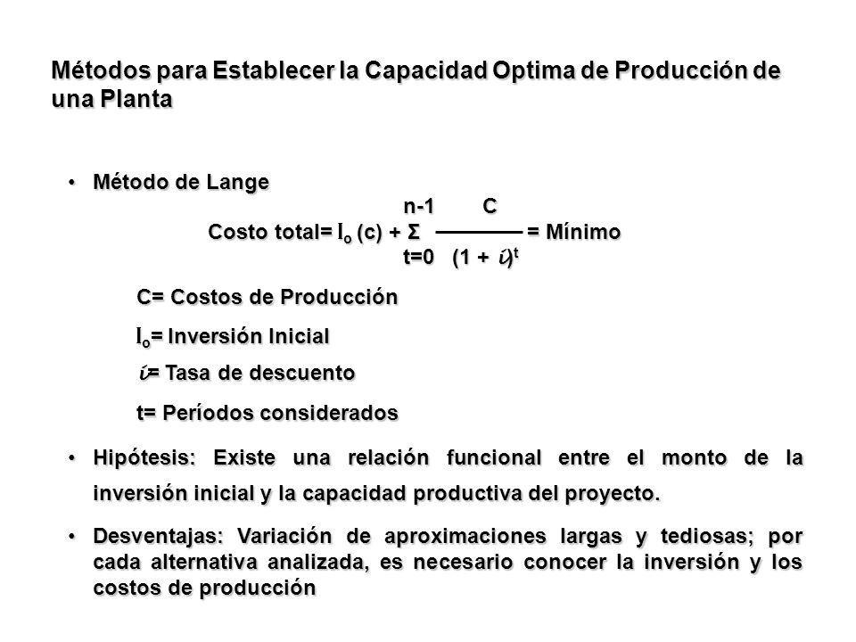Métodos para Establecer la Capacidad Optima de Producción de una Planta Método de LangeMétodo de Lange C= Costos de Producción I o = Inversión Inicial