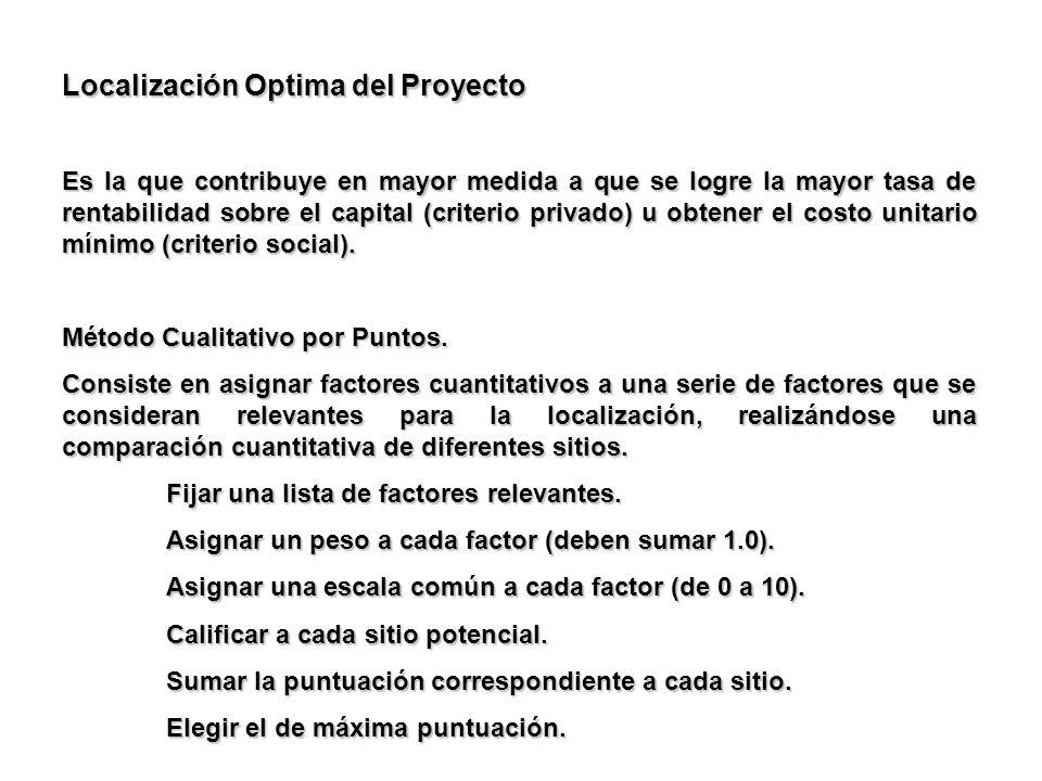 Localización Optima del Proyecto Es la que contribuye en mayor medida a que se logre la mayor tasa de rentabilidad sobre el capital (criterio privado)