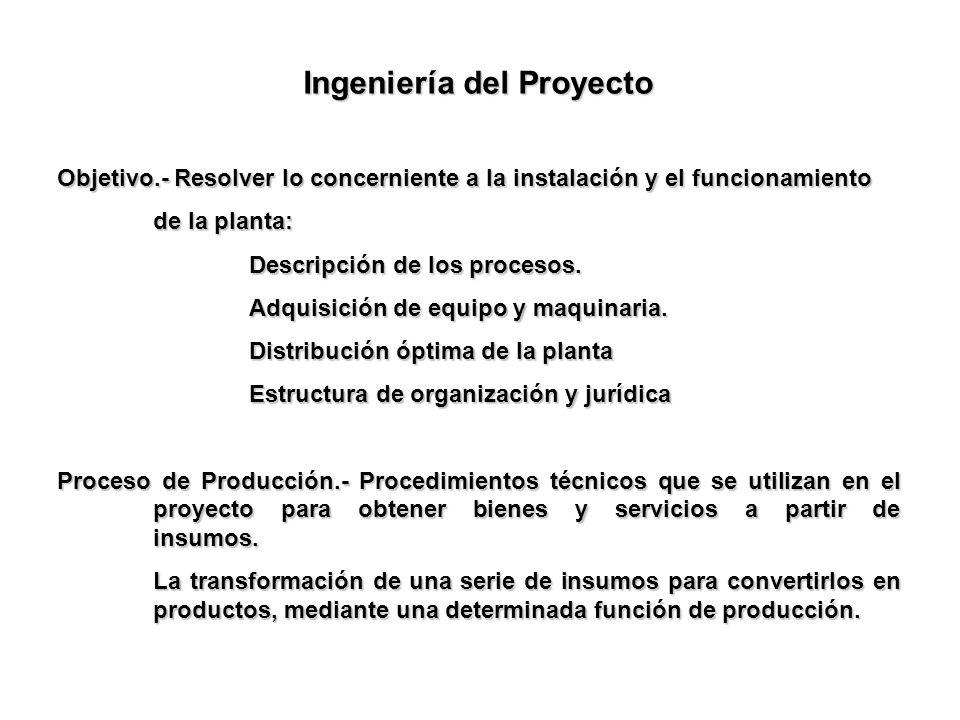 Ingeniería del Proyecto Objetivo.- Resolver lo concerniente a la instalación y el funcionamiento de la planta: Descripción de los procesos. Adquisició