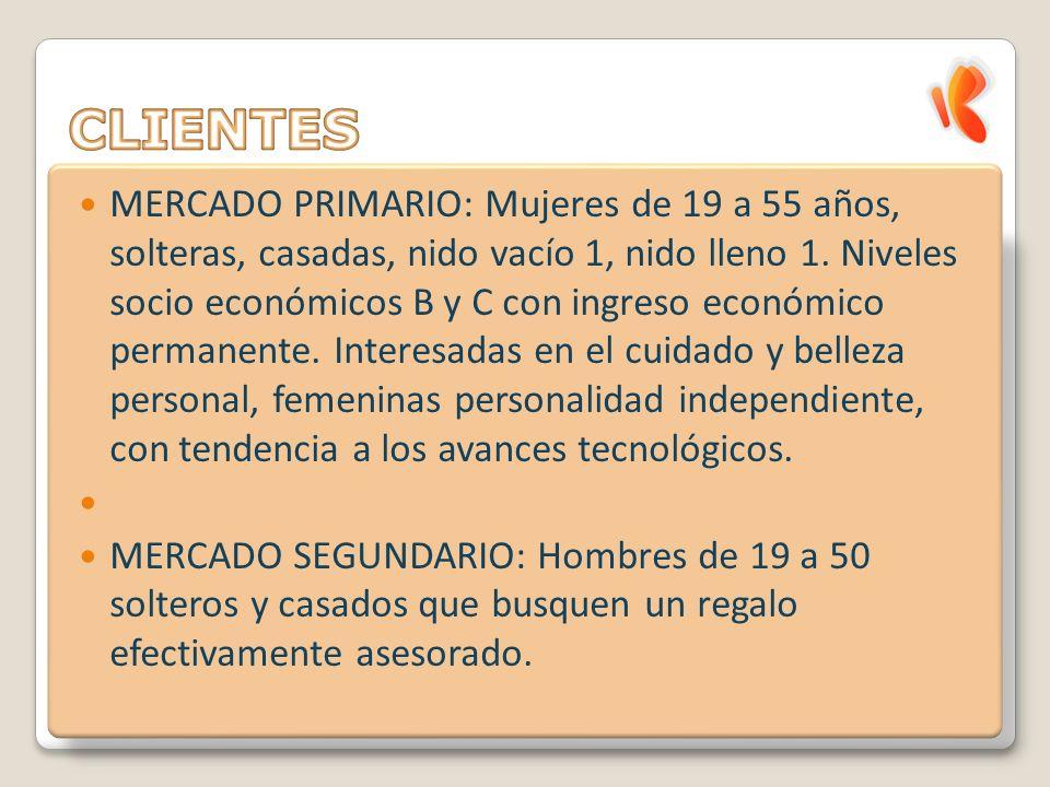 MERCADO PRIMARIO: Mujeres de 19 a 55 años, solteras, casadas, nido vacío 1, nido lleno 1.