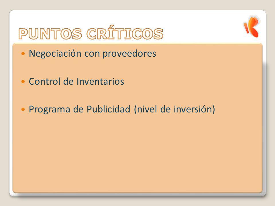 Negociación con proveedores Control de Inventarios Programa de Publicidad (nivel de inversión)