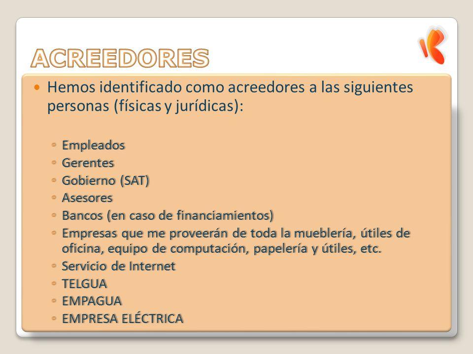 Hemos identificado como acreedores a las siguientes personas (físicas y jurídicas): Empleados Empleados Gerentes Gerentes Gobierno (SAT) Gobierno (SAT) Asesores Asesores Bancos (en caso de financiamientos) Bancos (en caso de financiamientos) Empresas que me proveerán de toda la mueblería, útiles de oficina, equipo de computación, papelería y útiles, etc.
