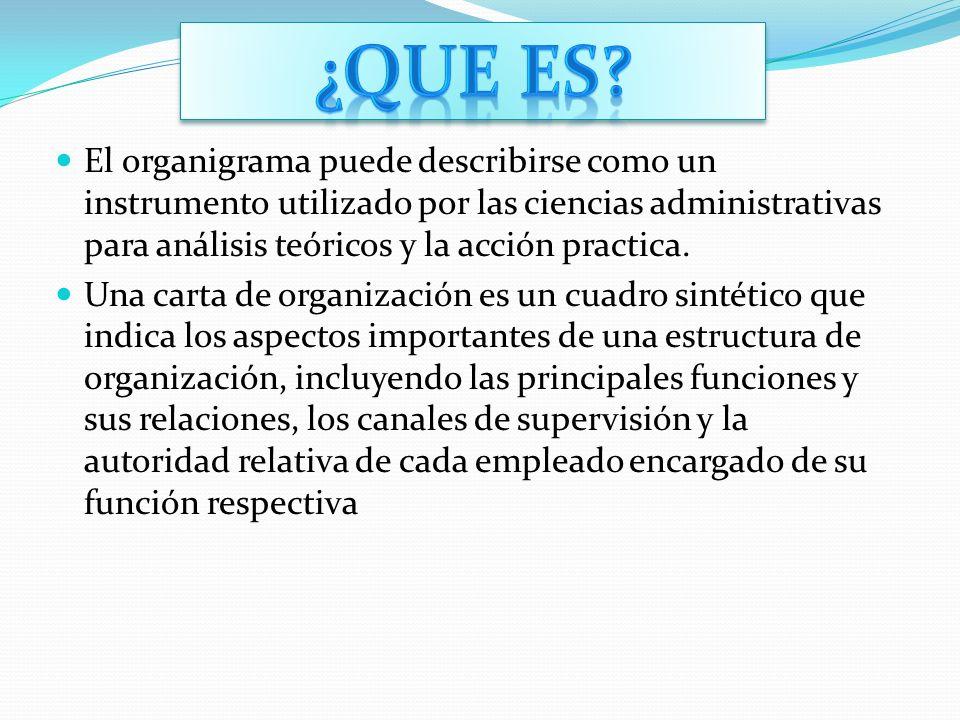 El organigrama puede describirse como un instrumento utilizado por las ciencias administrativas para análisis teóricos y la acción practica. Una carta