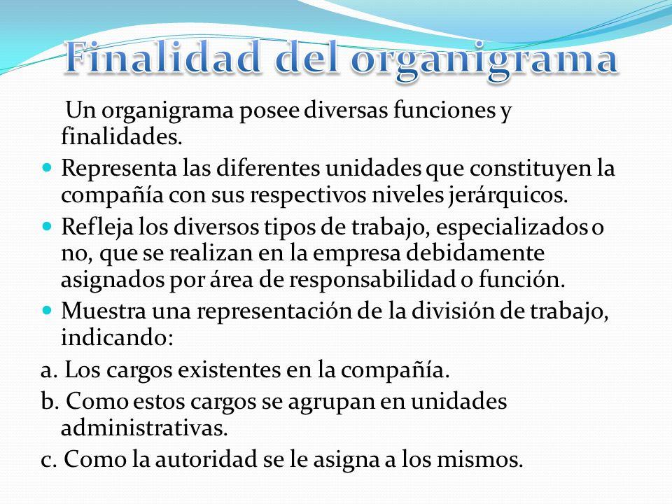 Un organigrama posee diversas funciones y finalidades. Representa las diferentes unidades que constituyen la compañía con sus respectivos niveles jerá