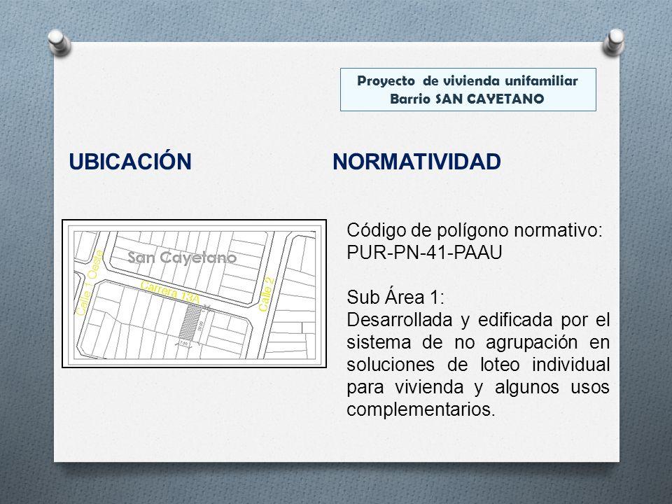 manzana 29 predio 0007 Proyecto de vivienda unifamiliar Barrio SAN CAYETANO UBICACIÓN DEL PREDIO