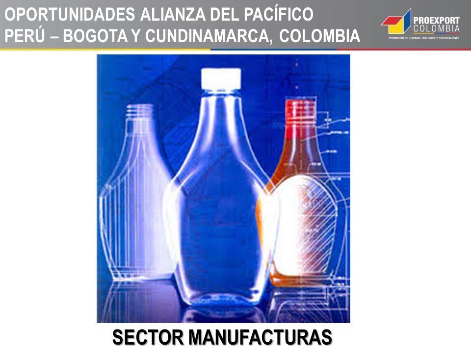 SECTOR MANUFACTURAS OPORTUNIDADES ALIANZA DEL PACÍFICO PERÚ – BOGOTA Y CUNDINAMARCA, COLOMBIA