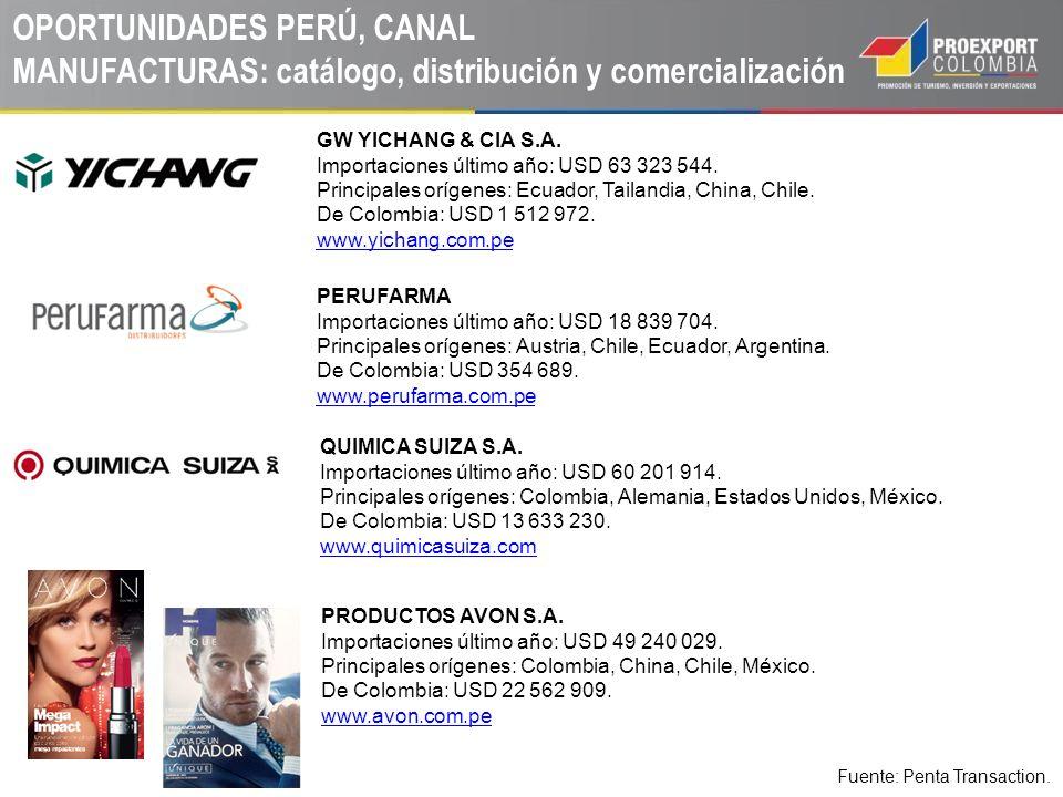 OPORTUNIDADES PERÚ, CANAL MANUFACTURAS: catálogo, distribución y comercialización GW YICHANG & CIA S.A. Importaciones último año: USD 63 323 544. Prin