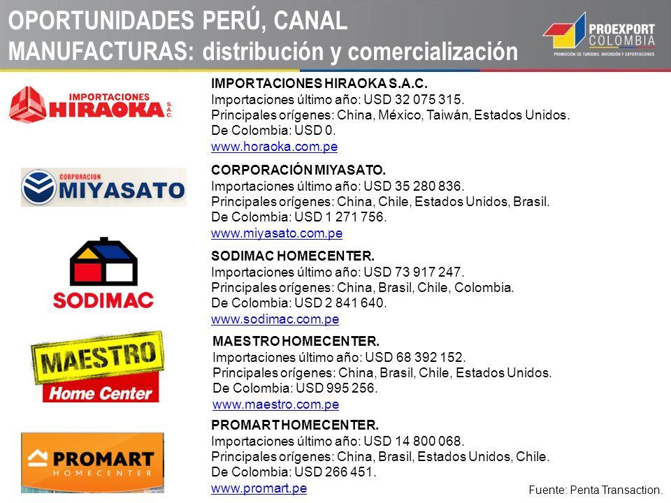 OPORTUNIDADES PERÚ, CANAL MANUFACTURAS: distribución y comercialización IMPORTACIONES HIRAOKA S.A.C. Importaciones último año: USD 32 075 315. Princip
