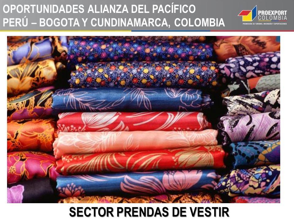 SECTOR PRENDAS DE VESTIR OPORTUNIDADES ALIANZA DEL PACÍFICO PERÚ – BOGOTA Y CUNDINAMARCA, COLOMBIA