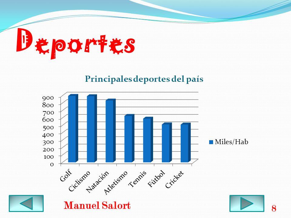 Deportes 8 Manuel Salort