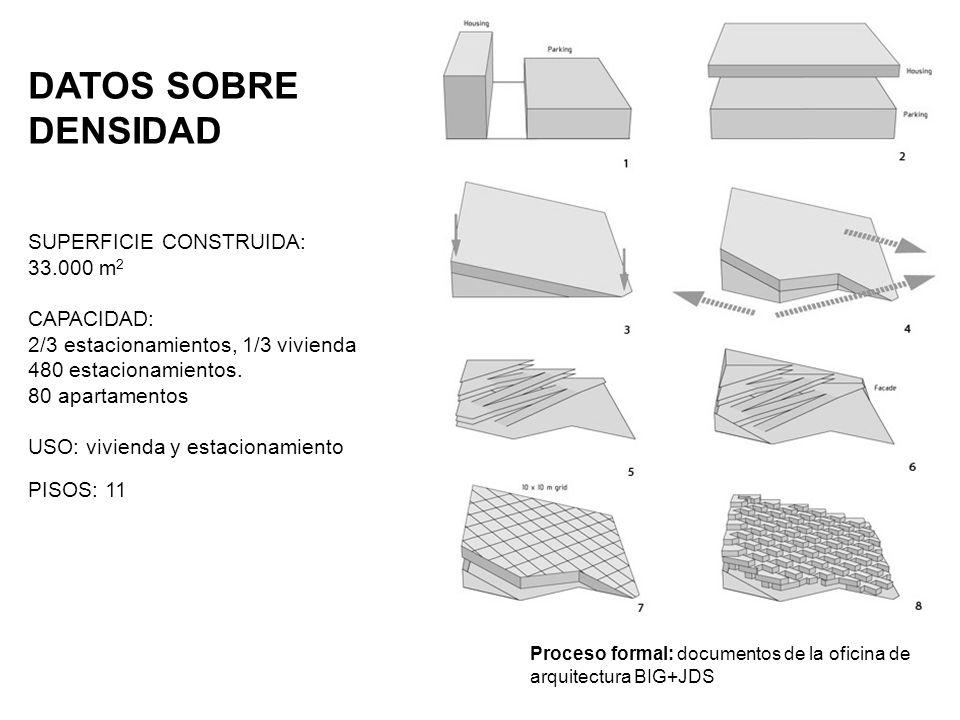 DATOS SOBRE DENSIDAD SUPERFICIE CONSTRUIDA: 33.000 m 2 CAPACIDAD: 2/3 estacionamientos, 1/3 vivienda 480 estacionamientos. 80 apartamentos USO: vivien