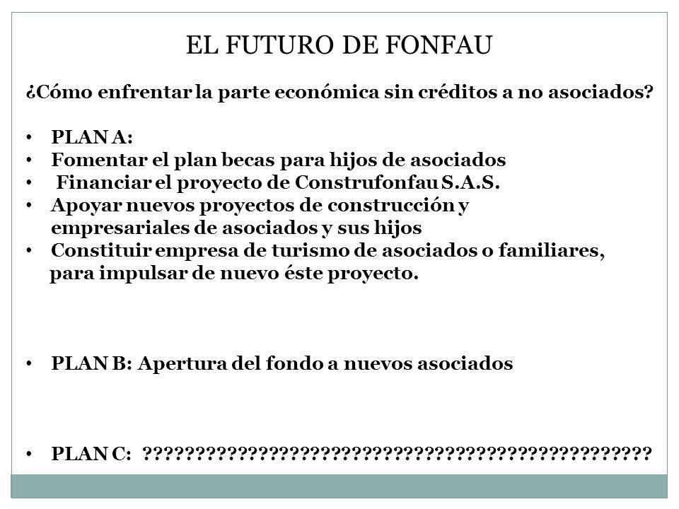 EL FUTURO DE FONFAU ¿Cómo enfrentar la parte económica sin créditos a no asociados? PLAN A: Fomentar el plan becas para hijos de asociados Financiar e