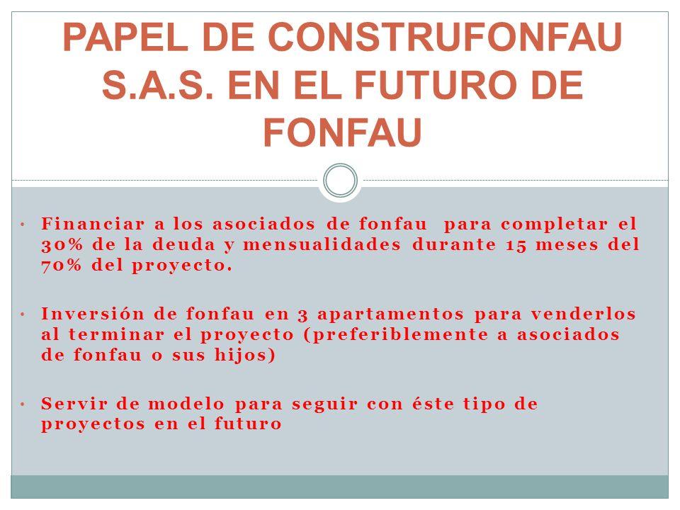 Financiar a los asociados de fonfau para completar el 30% de la deuda y mensualidades durante 15 meses del 70% del proyecto.