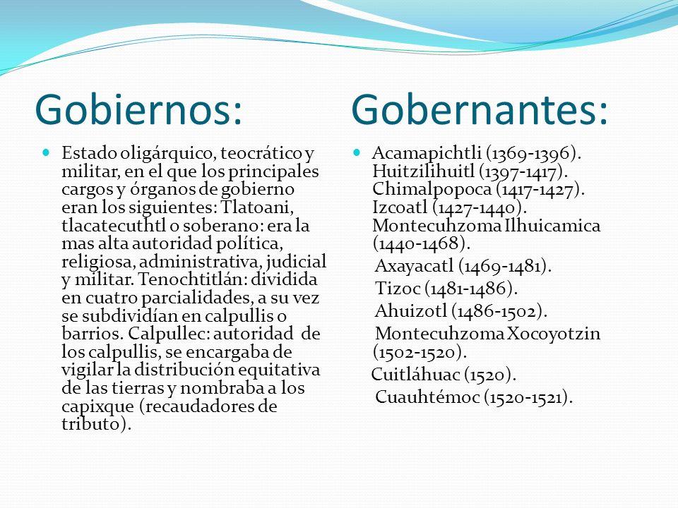 Gobiernos: Gobernantes: Estado oligárquico, teocrático y militar, en el que los principales cargos y órganos de gobierno eran los siguientes: Tlatoani