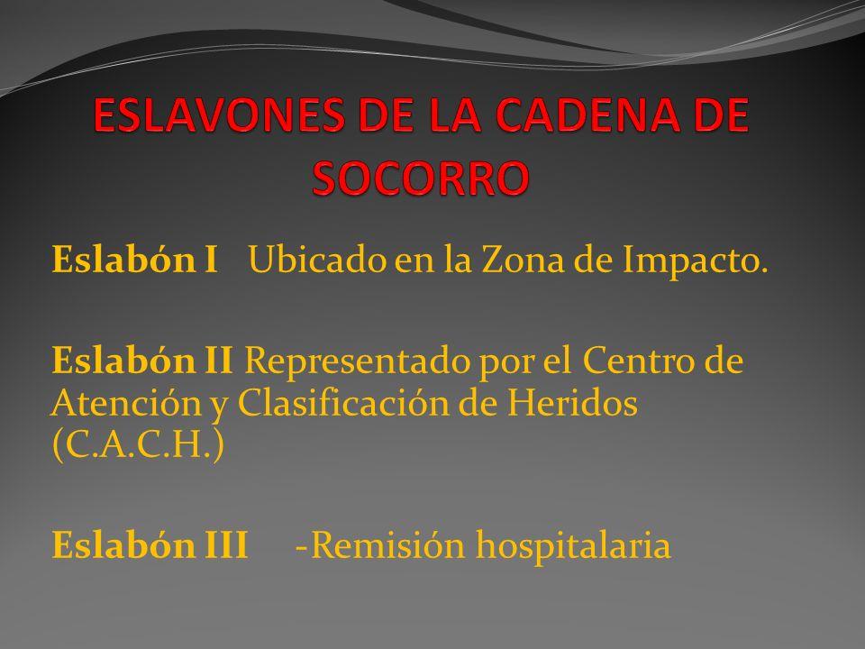 Eslabón I Ubicado en la Zona de Impacto. Eslabón II Representado por el Centro de Atención y Clasificación de Heridos (C.A.C.H.) Eslabón III -Remisión