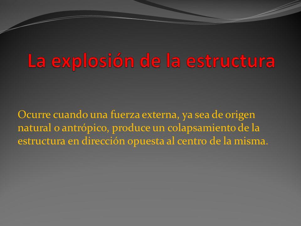 Ocurre cuando una fuerza externa, ya sea de origen natural o antrópico, produce un colapsamiento de la estructura en dirección opuesta al centro de la