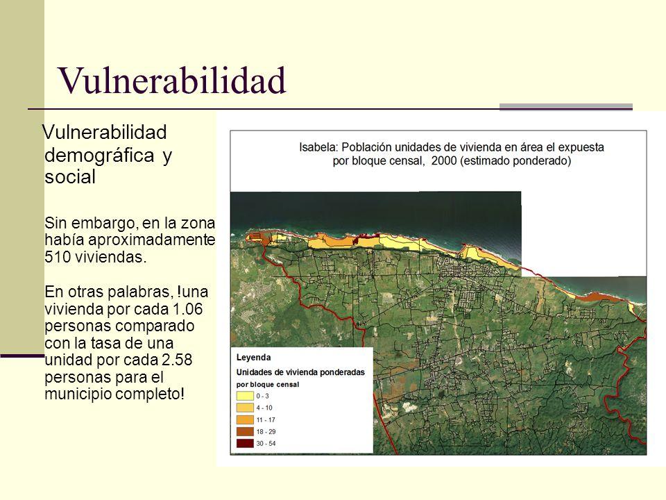 Vulnerabilidad demográfica y social Sin embargo, en la zona había aproximadamente 510 viviendas. En otras palabras, ! una vivienda por cada 1.06 perso
