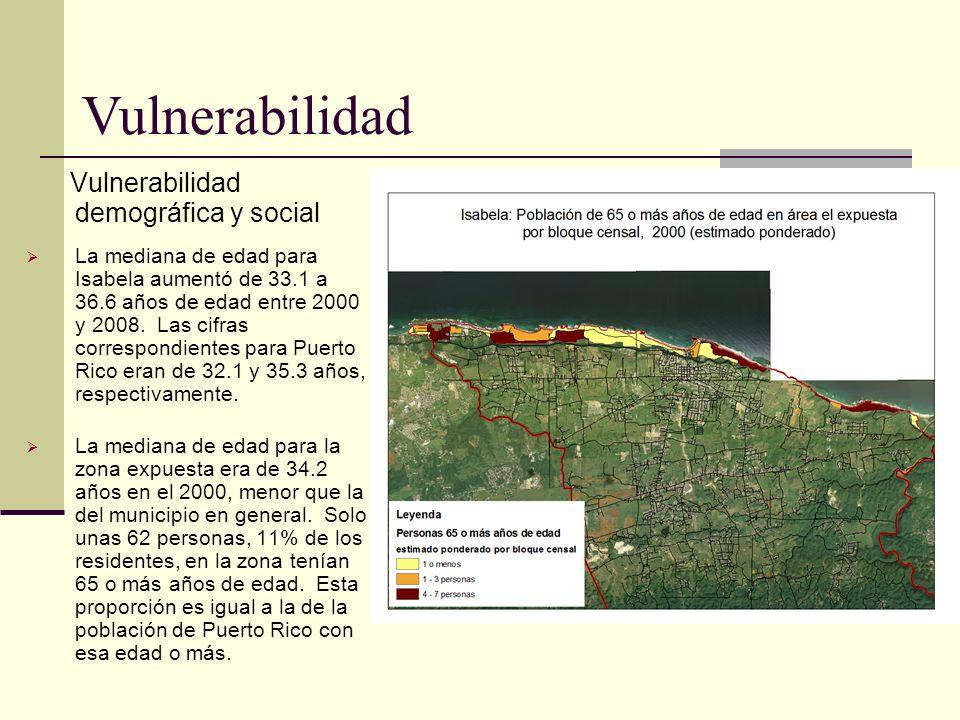 Vulnerabilidad demográfica y social La mediana de edad para Isabela aumentó de 33.1 a 36.6 años de edad entre 2000 y 2008. Las cifras correspondientes