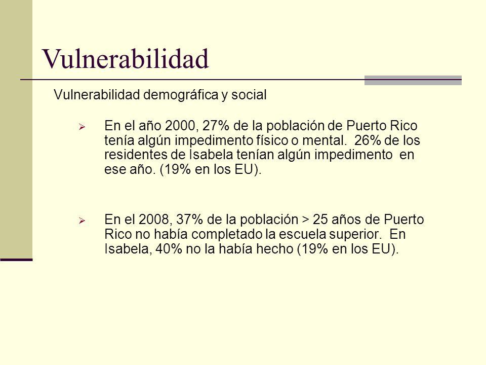 Vulnerabilidad demográfica y social En el año 2000, 27% de la población de Puerto Rico tenía algún impedimento físico o mental. 26% de los residentes