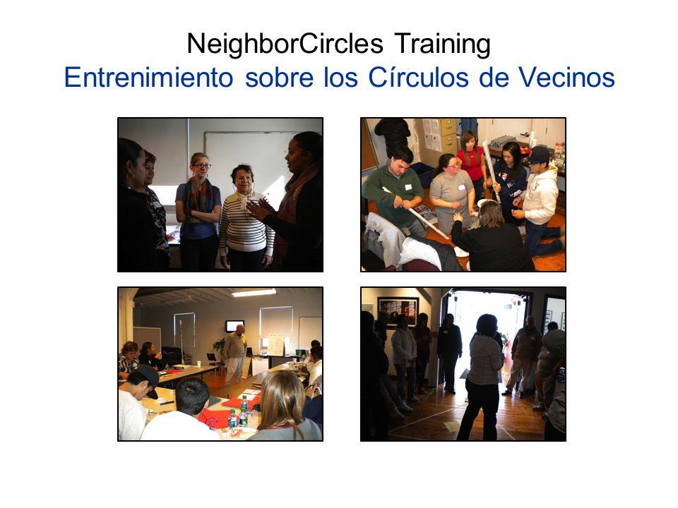 NeighborCircles Training Entrenimiento sobre los Círculos de Vecinos
