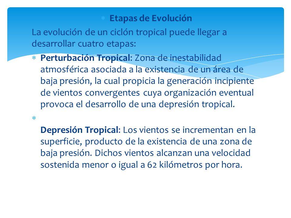Etapas de Evolución La evolución de un ciclón tropical puede llegar a desarrollar cuatro etapas: Perturbación Tropical: Zona de inestabilidad atmosfér